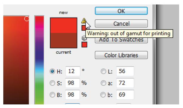 اصول کار با رنگ ها در فتوشاپ