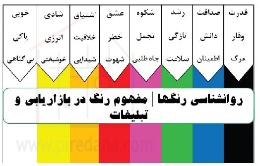 اصول کار با رنگ ها در طراحی گرافیک