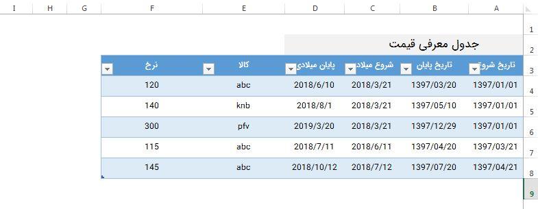 داده های بین دو تاریخ در اکسل