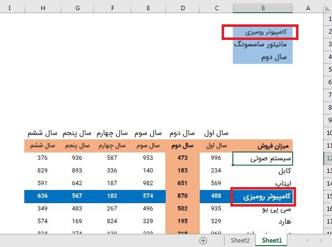 حرکت موس روی داده ها در اکسل